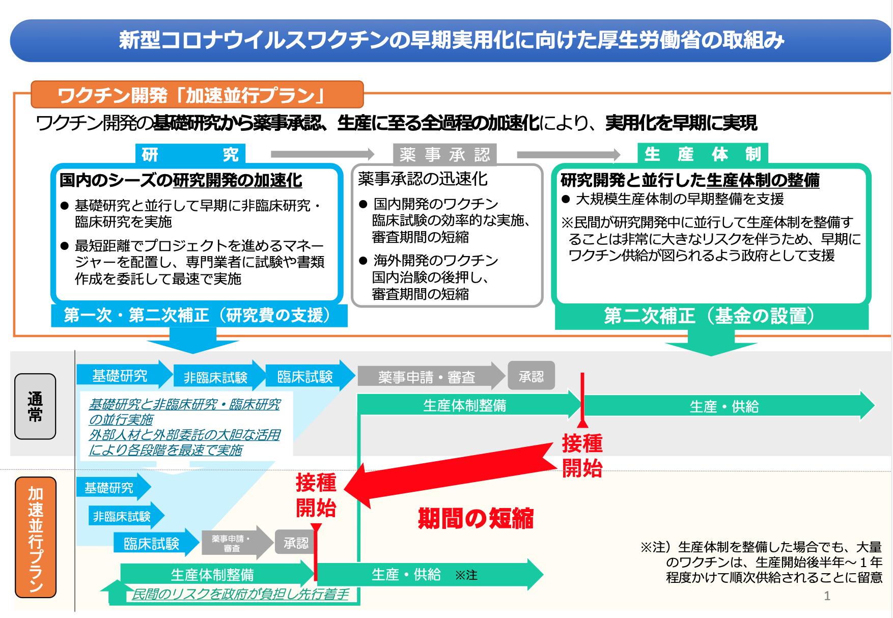 再発 コロナ ウィルス 新型コロナウイルスには「2度の感染」がありうる? その日本人女性は、なぜ症状が再発したのか